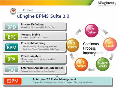 [uengine.org] Introduction to BPM & uEngine Project 1