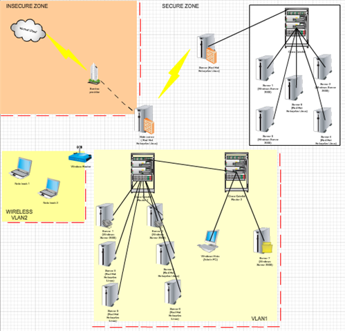 network diagram created by creately