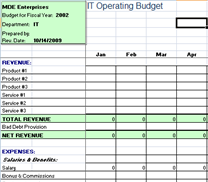 IT budget template screenshot