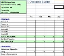 IT budget template screenshot