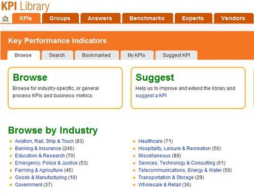 KPI Library Screenshot