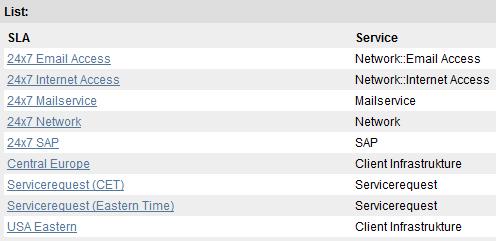 list of all SLA