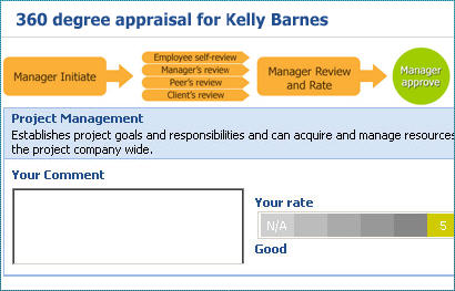 performance appraisal management